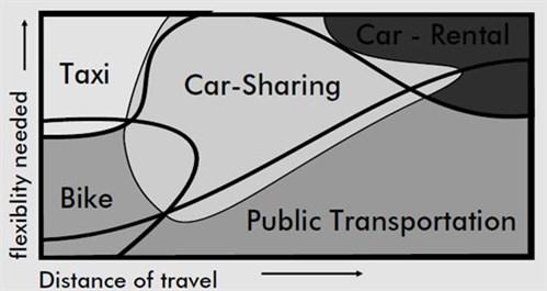 travel transport parking tarif resident